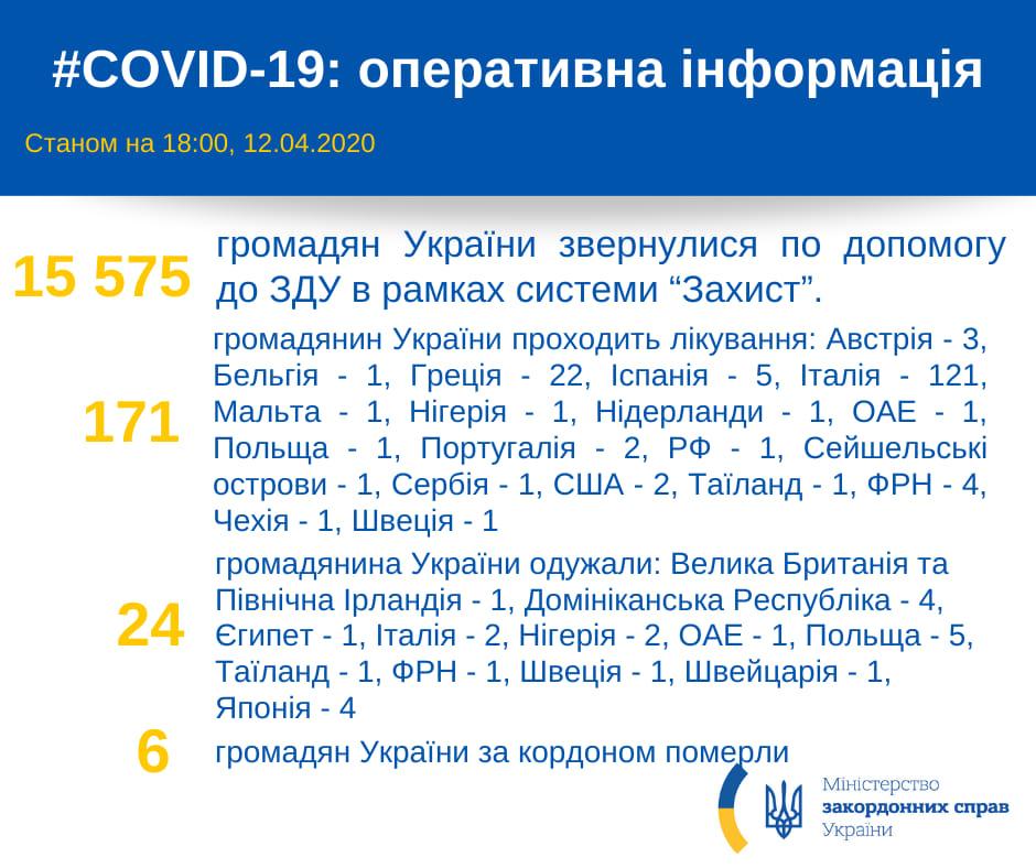 covid_info