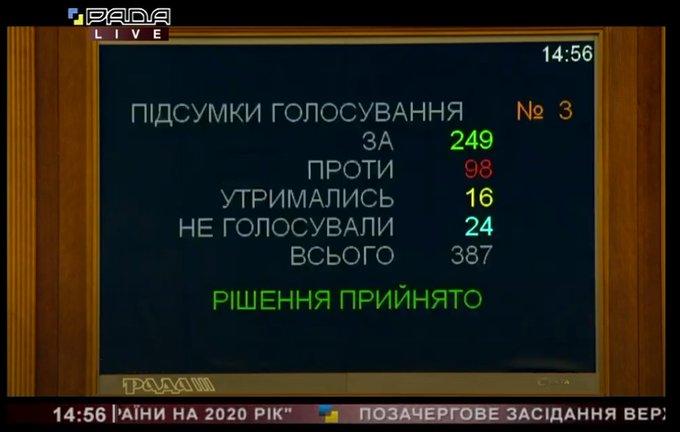 https://static.ukrinform.com/photos/2020_04/1586780056-603.jpeg