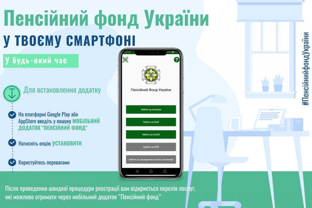 Приложение пенсионный фонд личный кабинет скачать на телефон бесплатно потребительская корзина и принципы ее формирования
