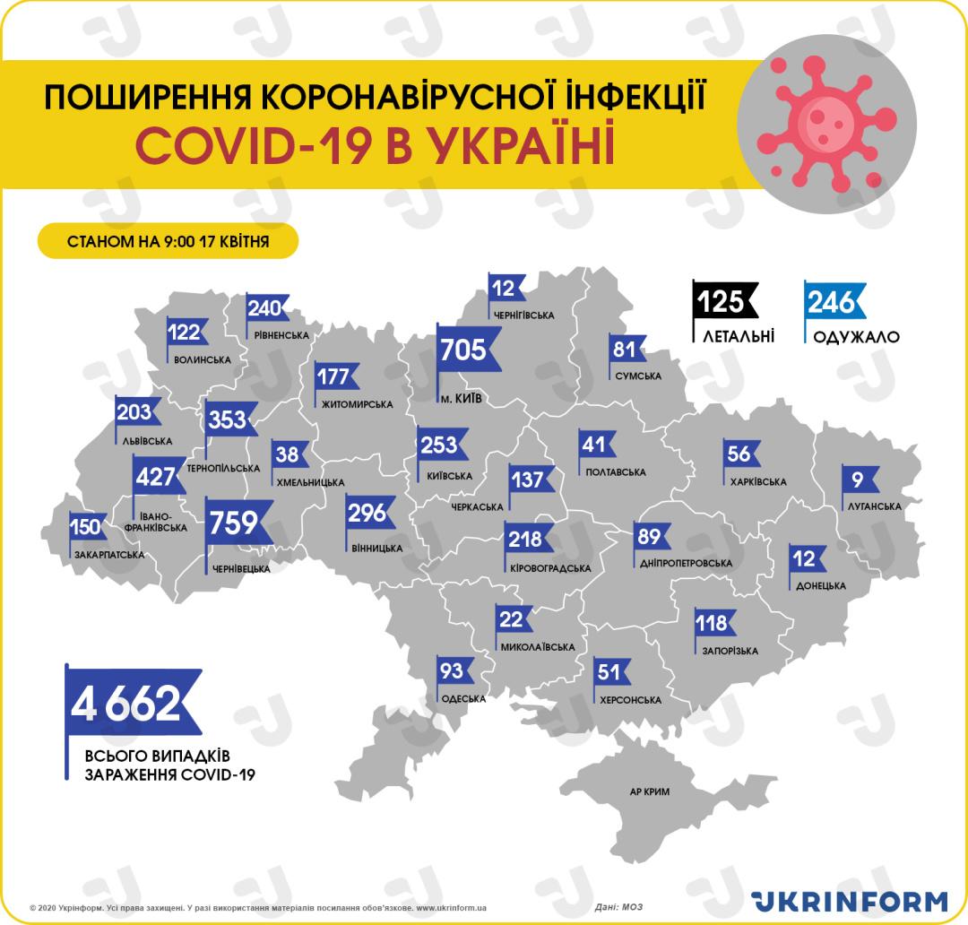 https://static.ukrinform.com/photos/2020_04/1587107456-132.jpg
