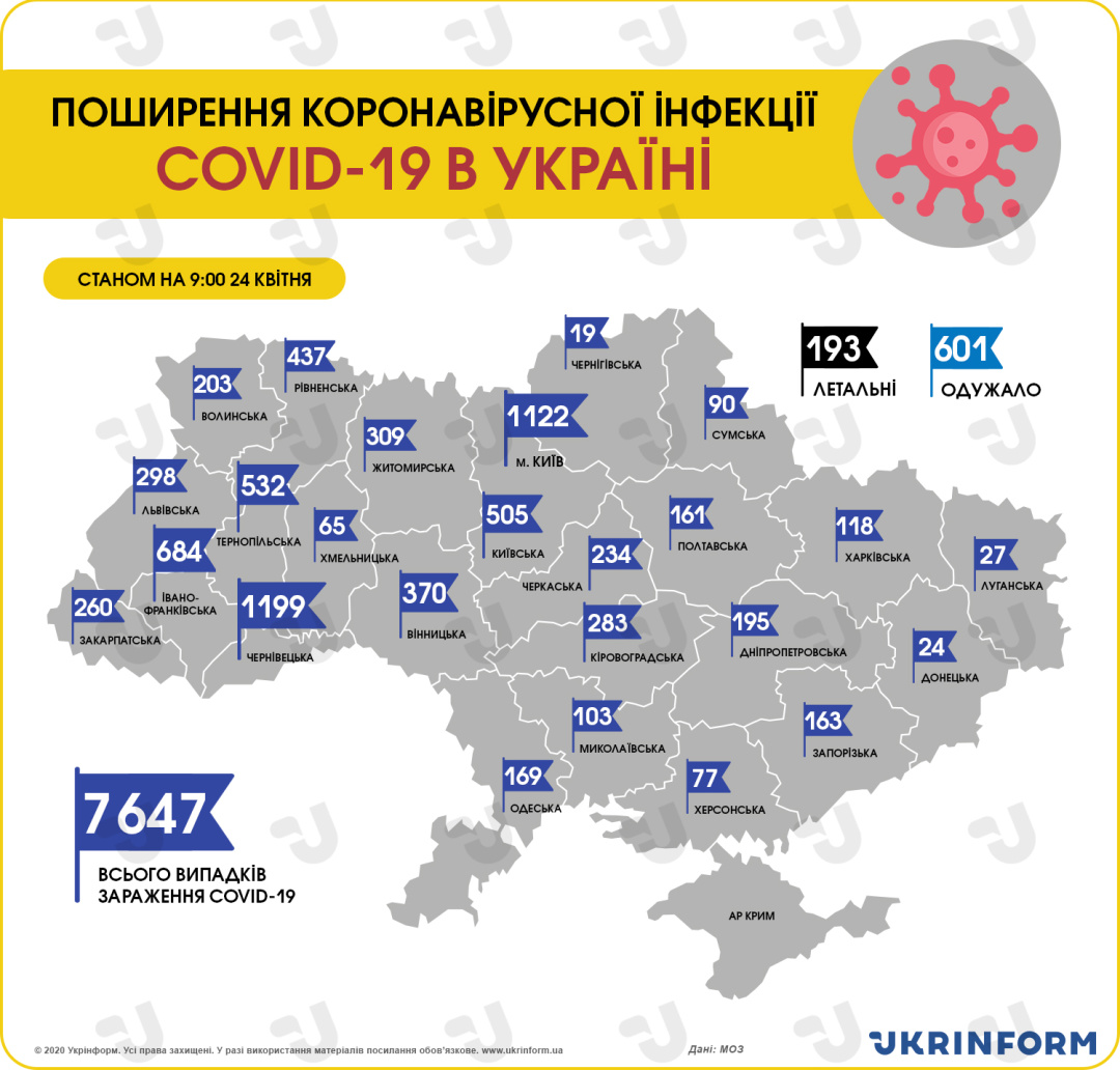 https://static.ukrinform.com/photos/2020_04/1587711513-938.jpg