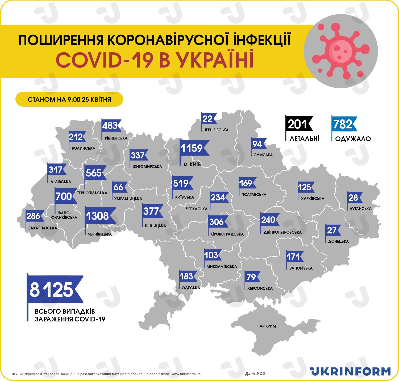 https://static.ukrinform.com/photos/2020_04/1587799441-301.jpg