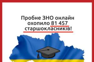 Пробне ЗНО онлайн охопило 81 457 старшокласників