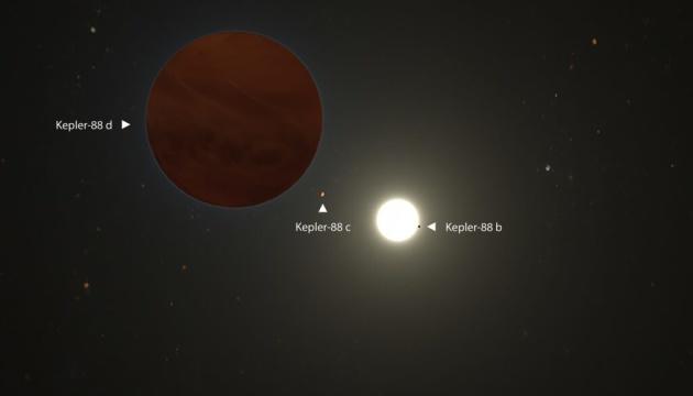 Астрономи знайшли екзопланету, втричі більшу за Юпітер