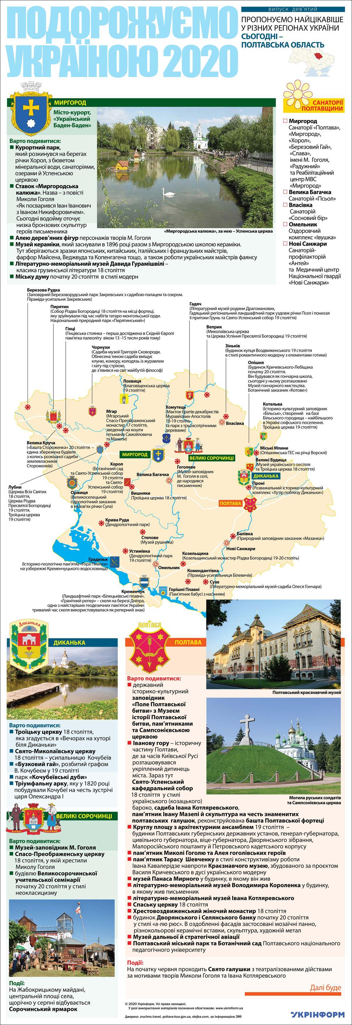 """Полтавщина: туристична мапа """"Подорожуємо Україною"""""""