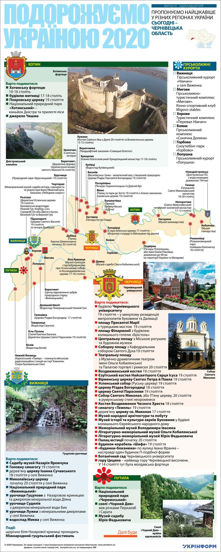 """Чернівецька область: туристична мапа """"Подорожуємо Україною"""""""
