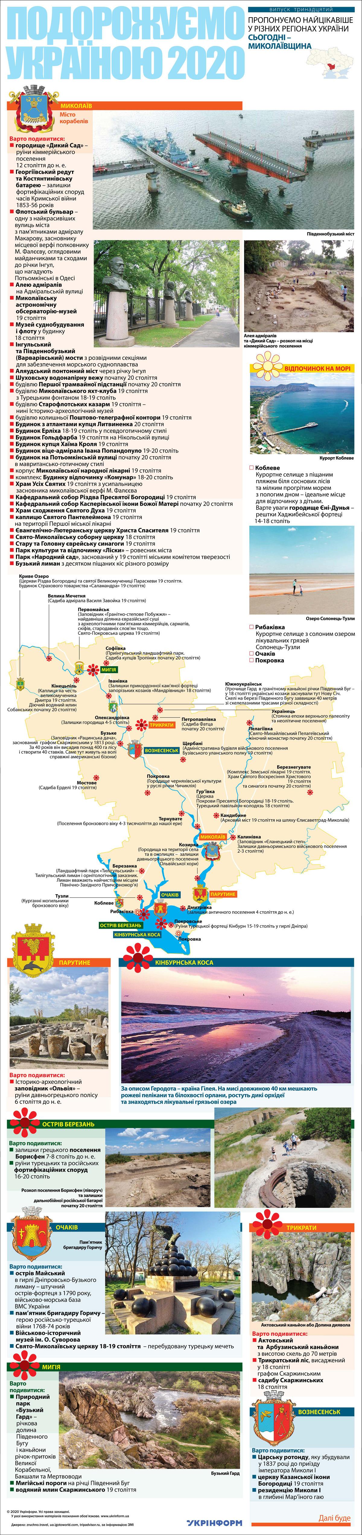 """Миколаївщина: туристична мапа """"Подорожуємо Україною"""""""