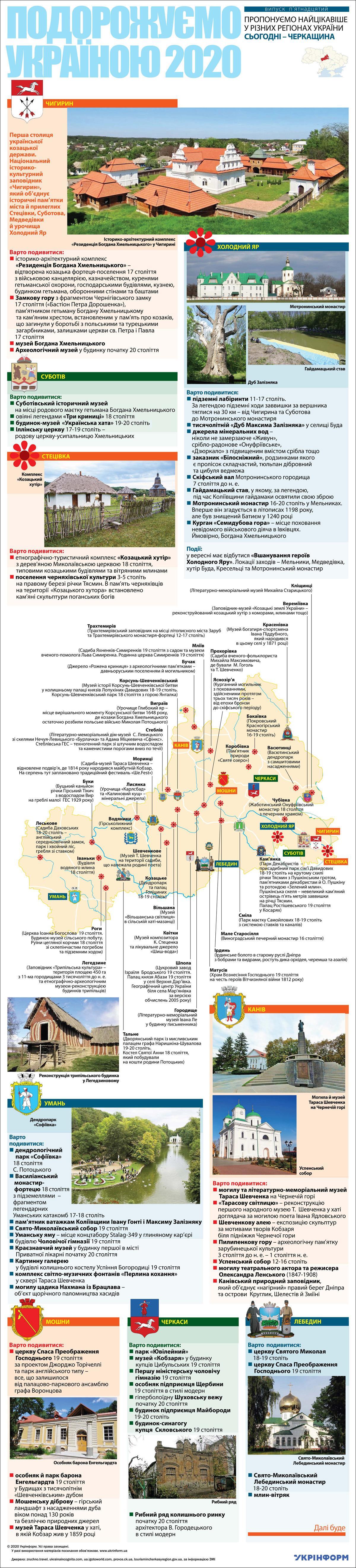 """Черкащина: туристична мапа """"Подорожуємо Україною"""""""