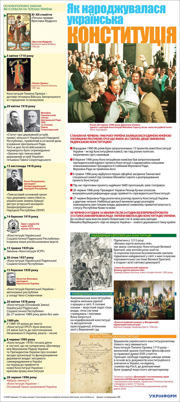 https://static.ukrinform.com/photos/2020_06/1593167628-424.jpg