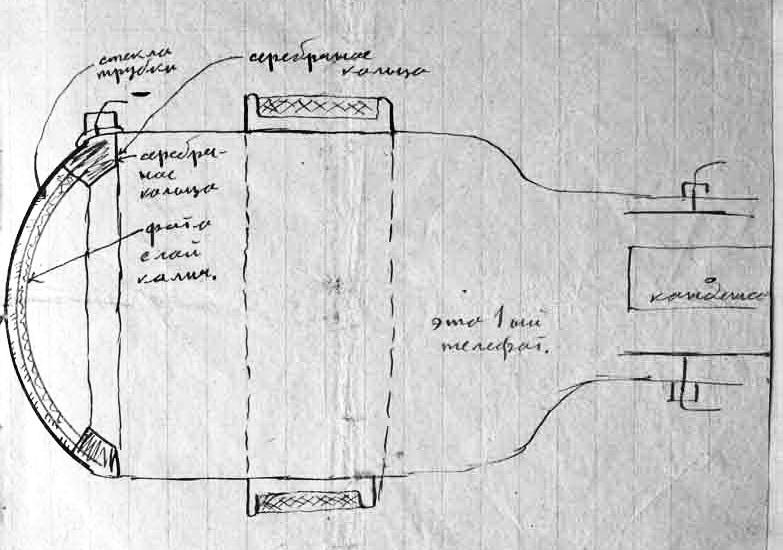 ескіз передавальної трубки телефоту, перший варіант
