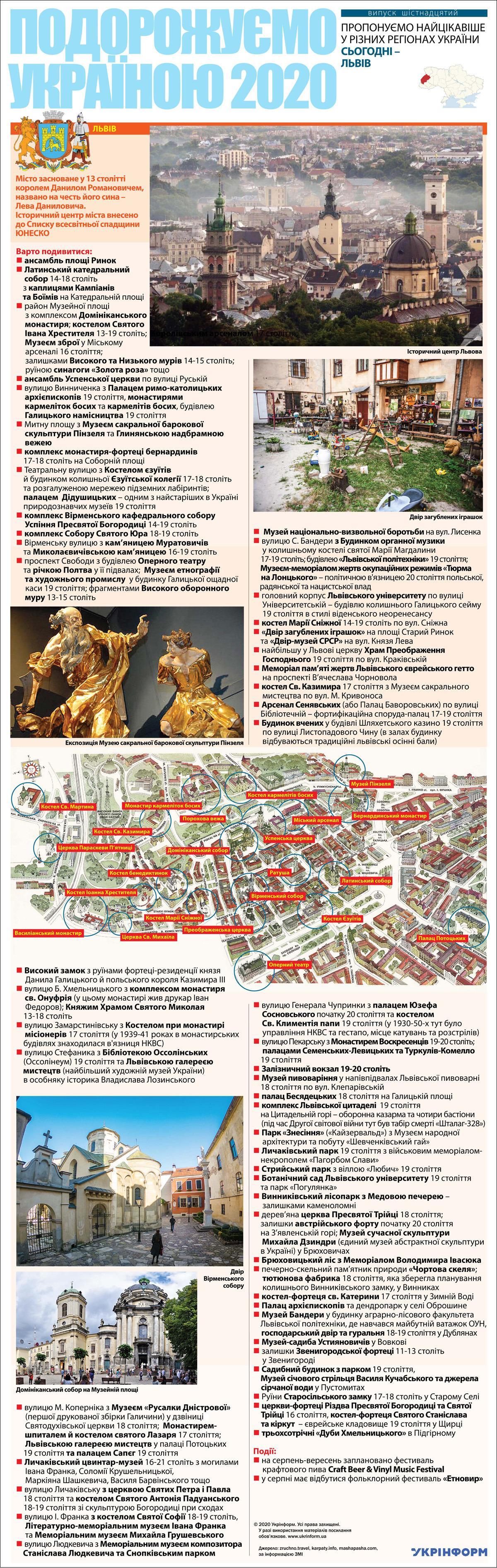 """Львів: туристична мапа """"Подорожуємо Україною"""""""