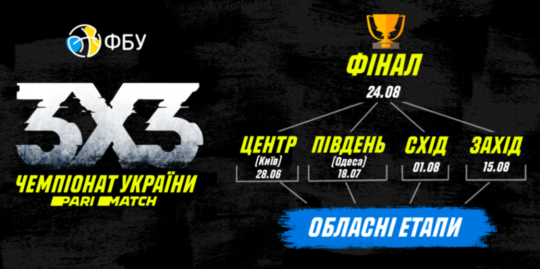 Баскетбол: 2-й тур чемпіонату України 3х3 прийме Одеса