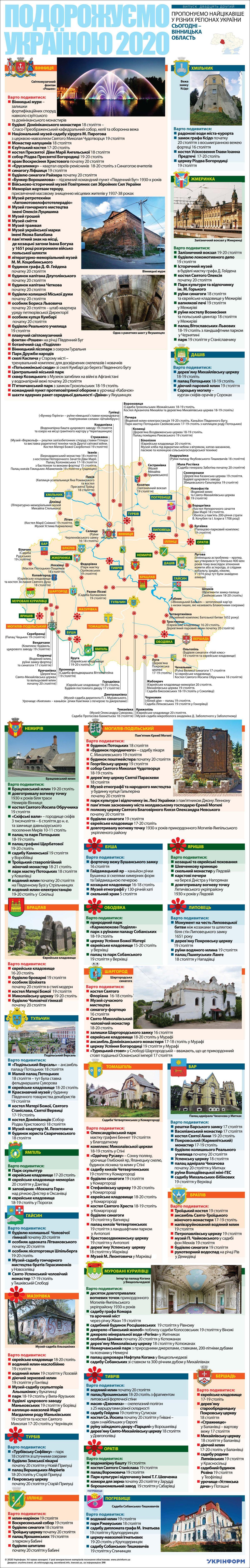 """Вінниччина: туристична мапа """"Подорожуємо Україною"""""""