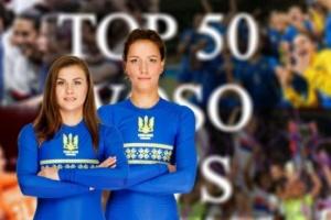 Дві українки увійшли до ТОП-10 рейтингу кращих футболісток світу