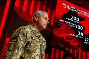 Наєв сказав, скільки російських військових наразі перебувають на кордоні з Україною