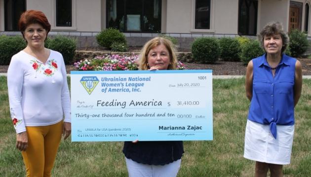 Українки Америки зібрали понад $30 тисяч допомоги для тих, хто недоїдає через COVID-19