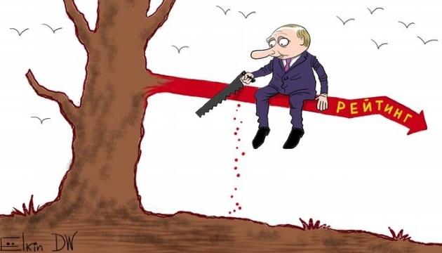 Рейтинг Путіна в Росії за рік обвалився – Левада-центр