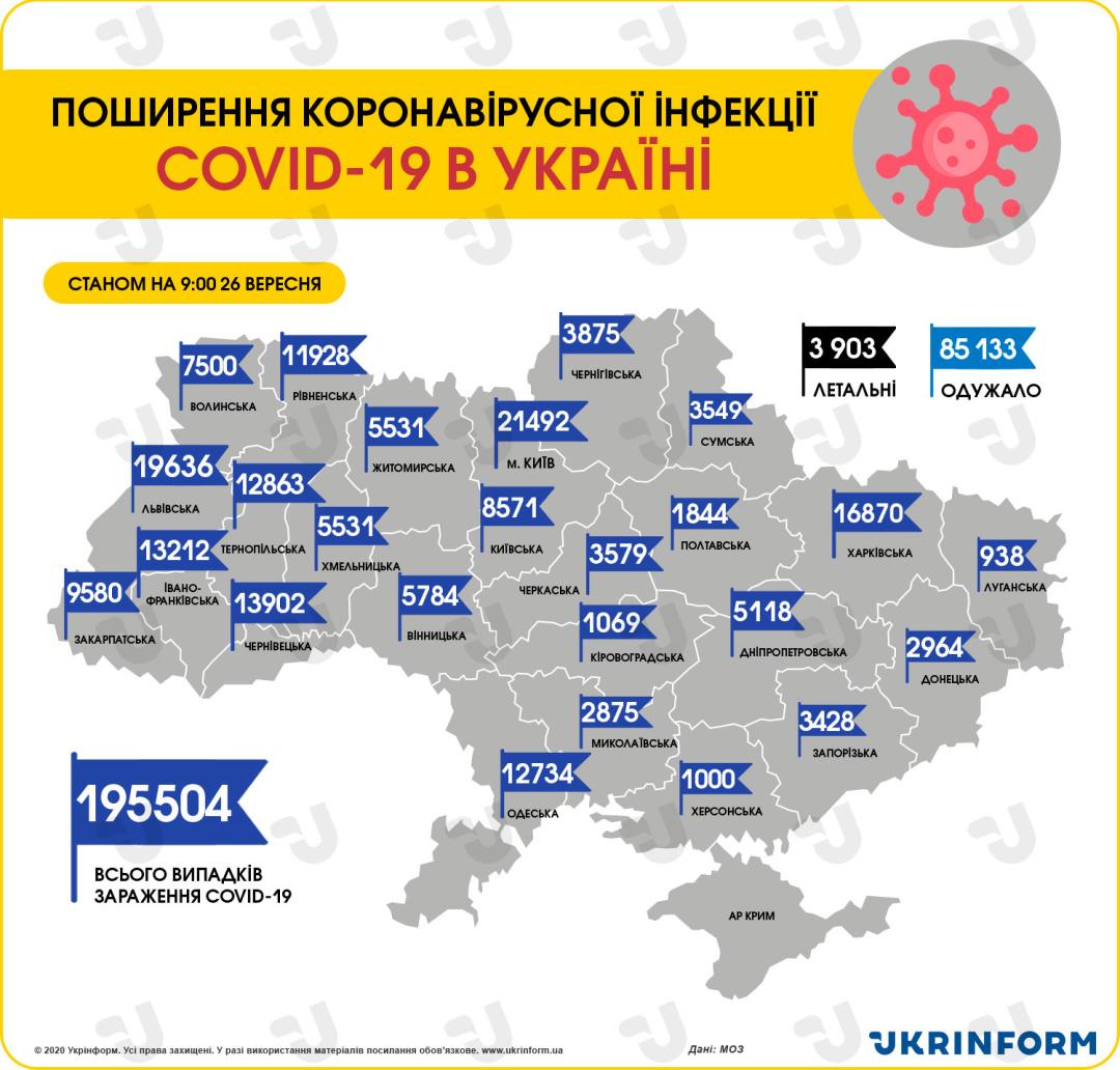 https://static.ukrinform.com/photos/2020_09/1601100832-568.jpg
