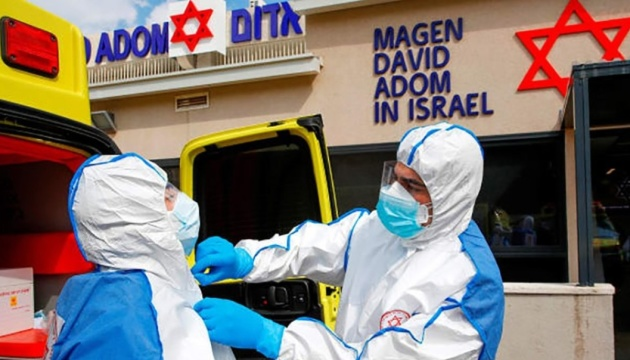 В Ізраїлі вперше за місяць - понад тисячу нових випадків COVID-19