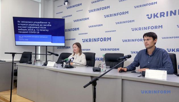 Як змінилися уподобання та інтереси українців до ЗМІ після виборів 2019 року та початку пандемії COVID-19