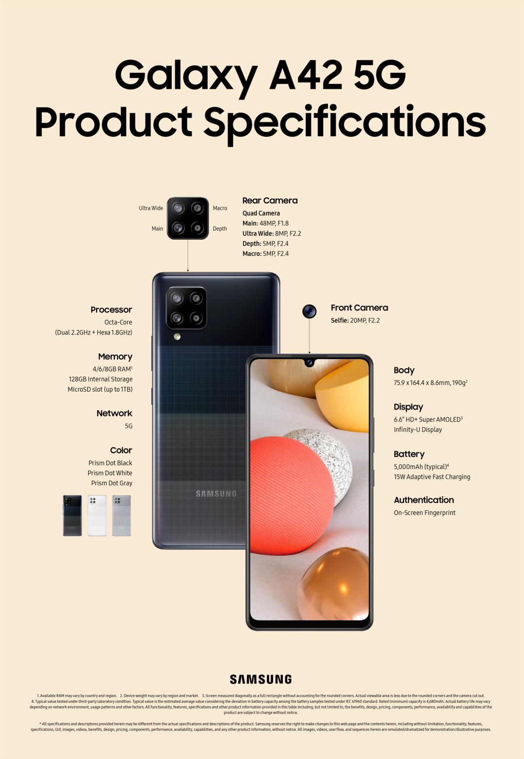 Samsung представил новый бюджетный 5G-смартфон