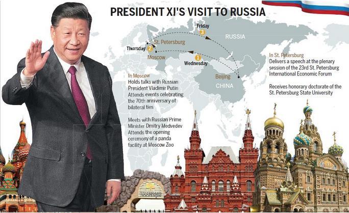"""Незважаючи на """"дружбу напоказ""""  між Китаєм і Росією триває латентний конфлікт / Інфографіка: China Daily"""
