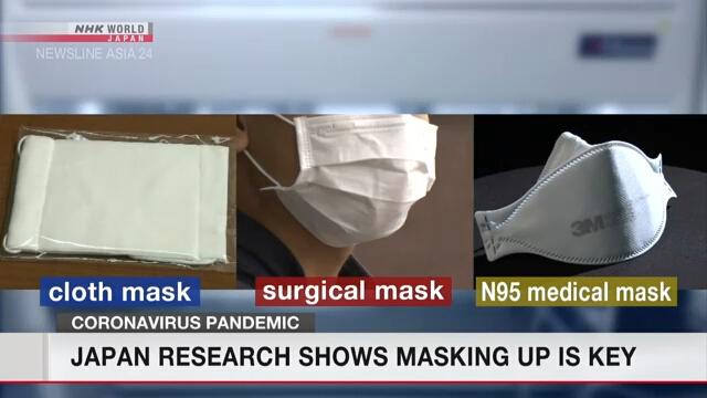 Японские ученые подтвердили эффективность масок в борьбе с вирусами