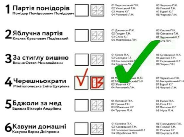 голосування проходитиме за оновленою пропорційною системою з відкритими списками