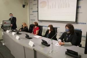 Презентация результатов исследования «Культурные практики населения города Киева и Киевской области»