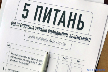Opublikowano wstępne wyniki ankiety Zełenskiego