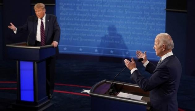 Байден після дебатів відірвався від Трампа на 13%