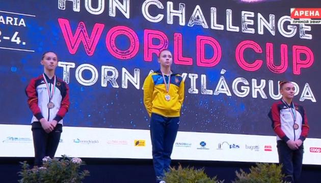 Українські гімнасти вибороли шість медалей на етапі Кубка світу