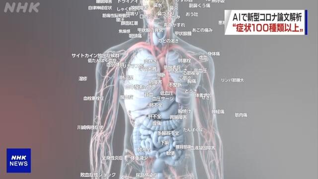 Искусственный интеллект насчитал более 100 симптомов коронавируса
