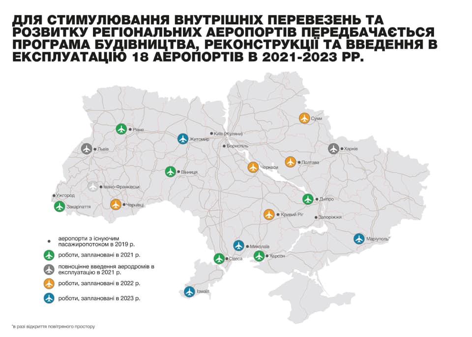 1609149952 560 - Prozorro. Оголосили тендер на передпроєктні роботи для будівництва аеропорту на Закарпатті - Криклій (Укрінформ)