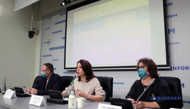 Реформирование социальной сферы Киева в 2021 году