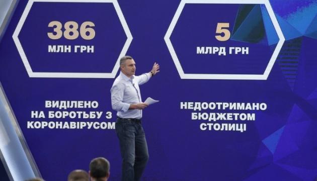 Київ виділив 386 мільйонів на боротьбу з коронавірусом - Кличко