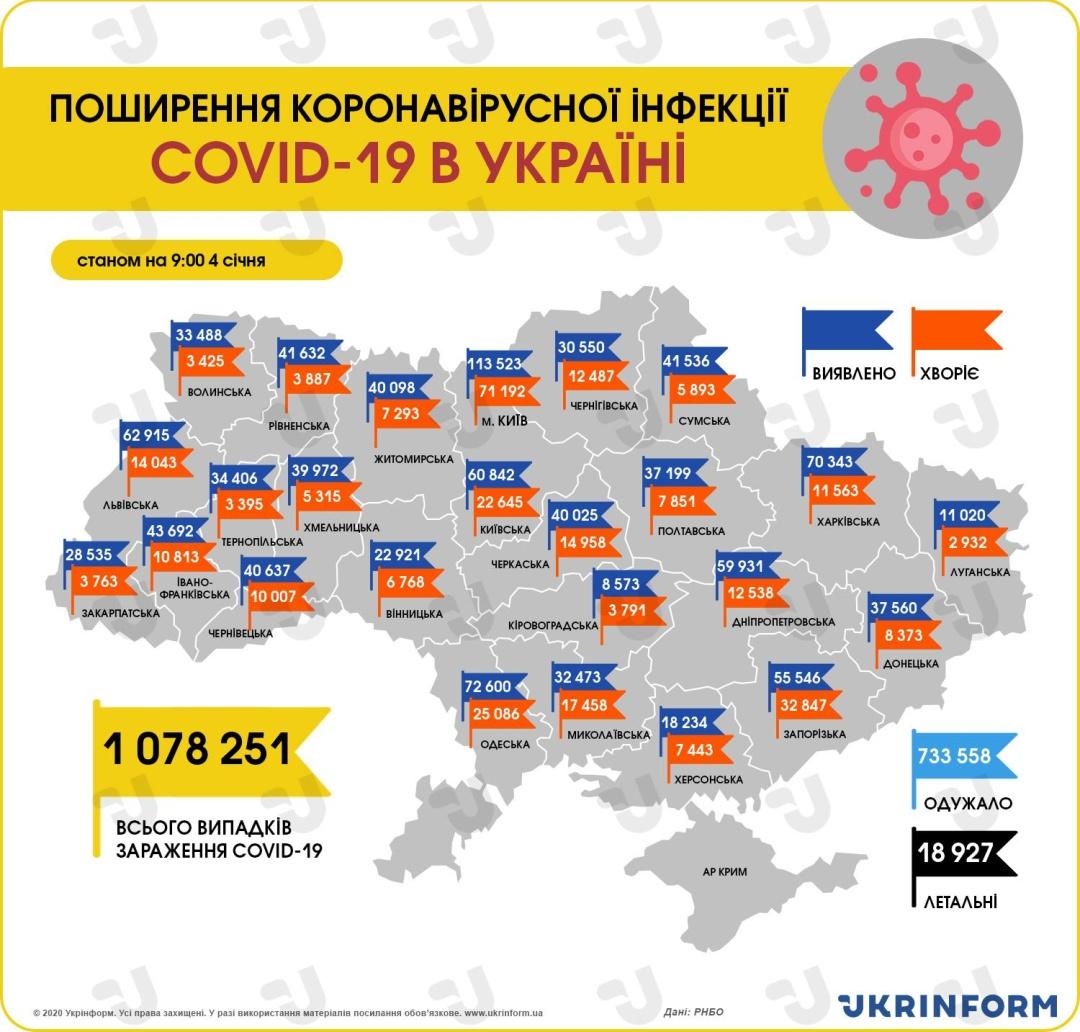 https://static.ukrinform.com/photos/2021_01/1609747166-270.jpeg
