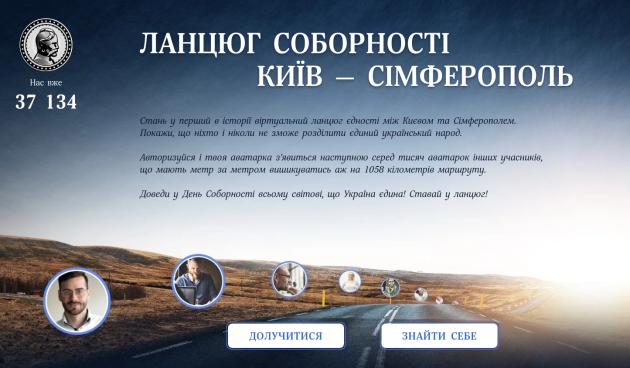 Онлайн-акція «Ланцюг Соборності» між Києвом та Сімферополем зібрала понад 37 тисяч учасників