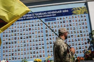 2020年のウクライナ軍人戦死者数50名=国防省