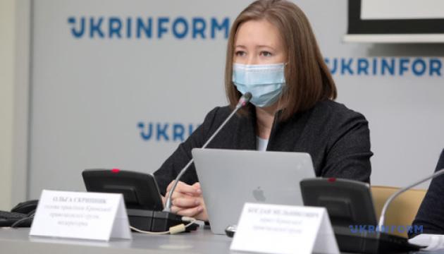 Все про порушення прав людини в окупованому Криму протягом 2020 року у звіті КПГ