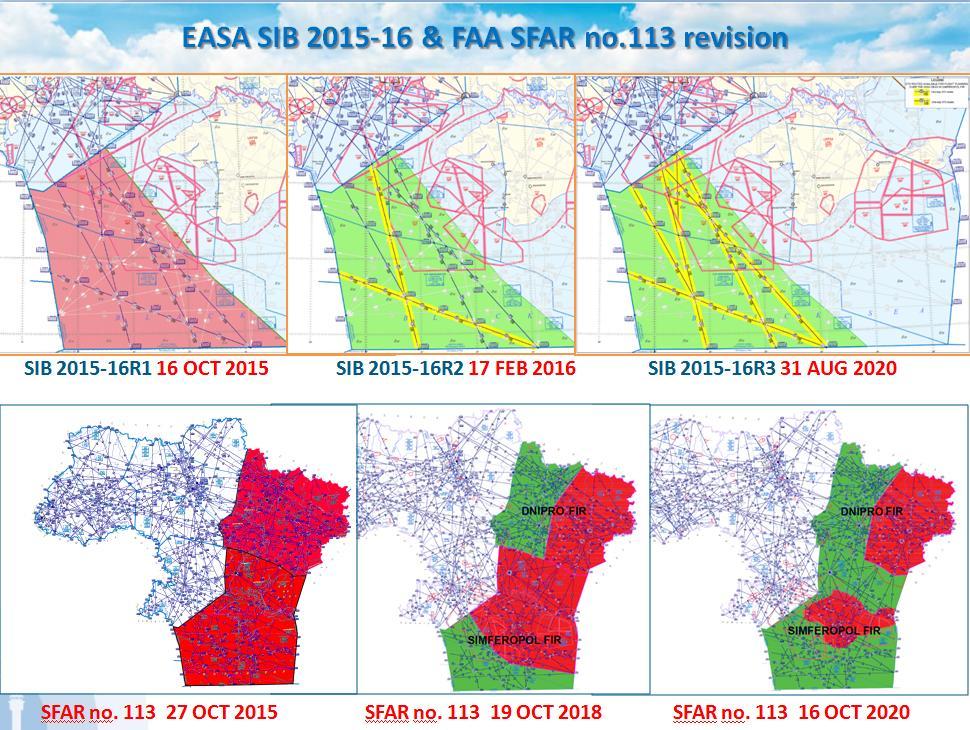 Розширення повітряного простору, доступного для виконання польотів над Чорним морем та у східній частині повітряного простору, відповідно до документів EASA (SIB 2015-16) та FAA (SFAR 113)