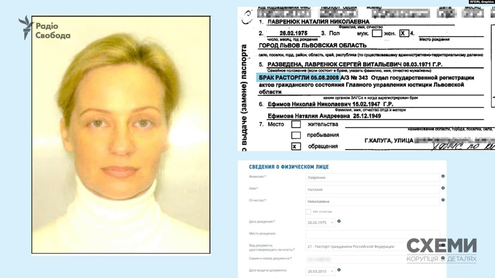 Документы о российском  паспорте Каленюк (программа «Схемы»)