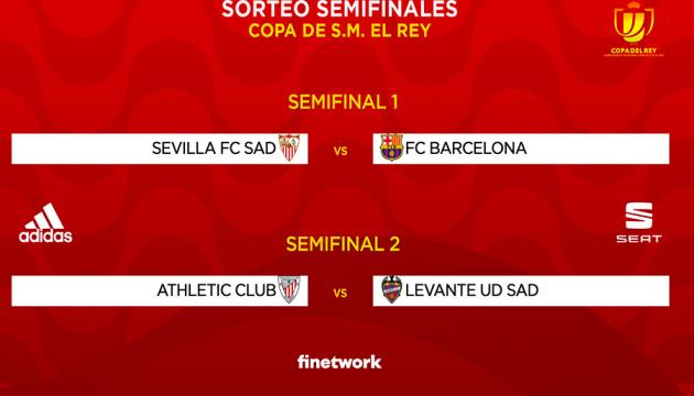«Барселона» отримала суперника у півфіналі Кубка Іспанії з футболу