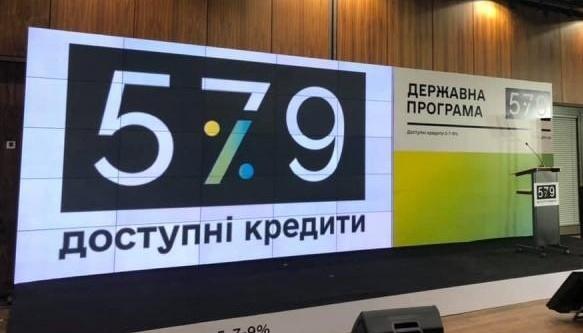 За програмою «5-7-9» вже видали 51,3 мільярда гривень кредитів