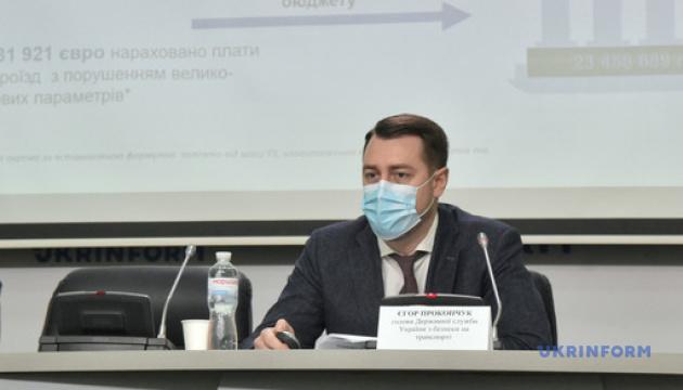 Публічний звіт голови Державної служби України з безпеки на транспорті за 2020 рік