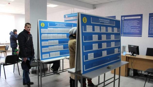 У Києві третину безробітних становить молодь до 35 років - центр зайнятості