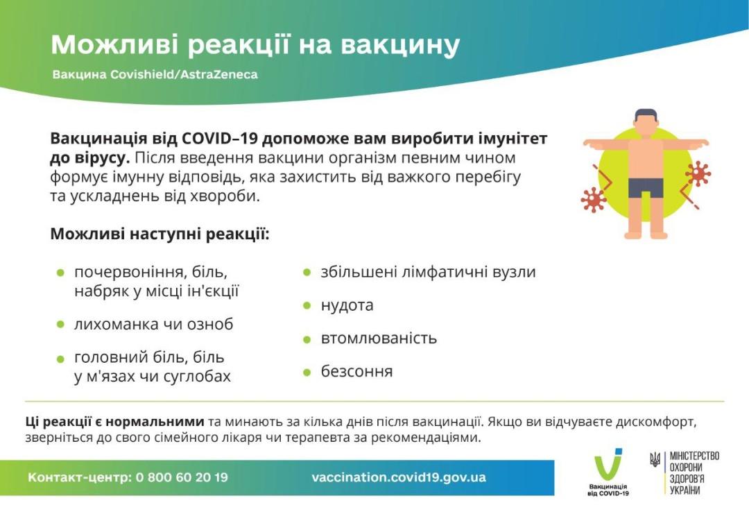 МОЗ назвало можливі реакції організму на вакцину Covishield