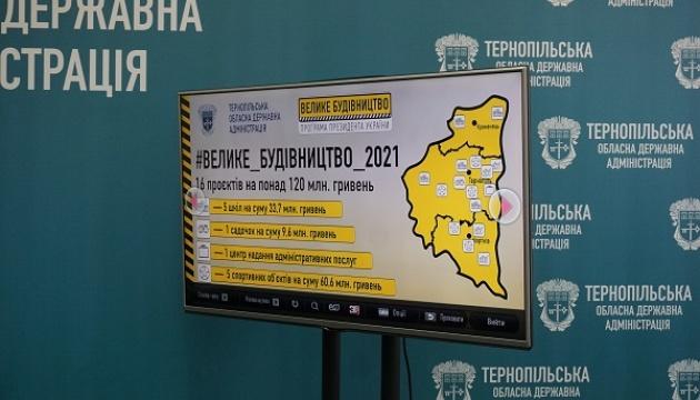 Школи та стадіони: які проєкти цьогоріч планує Тернопільщина