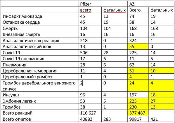 Таблиця з Facebook Андрія Волянського