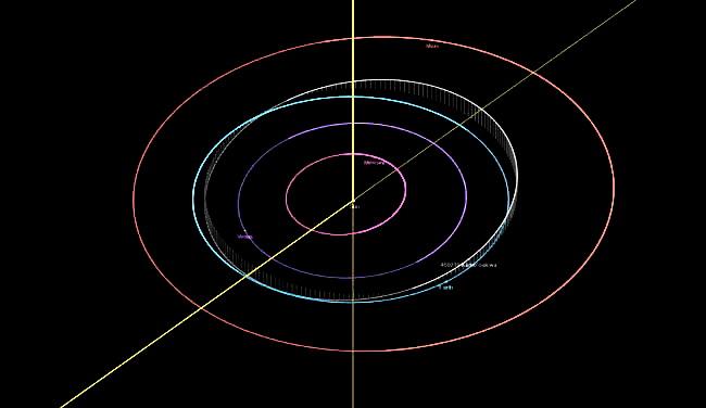 орбіта астероїда Камо'оалева